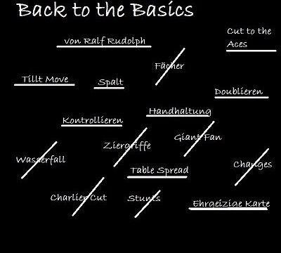 Back to the Basics von Ralf Rudolph